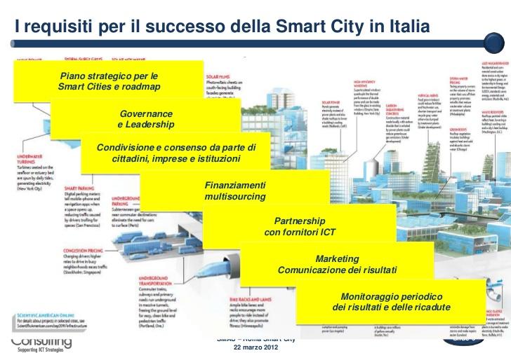 smau-roma-2012-convegno-smart-city-10-728